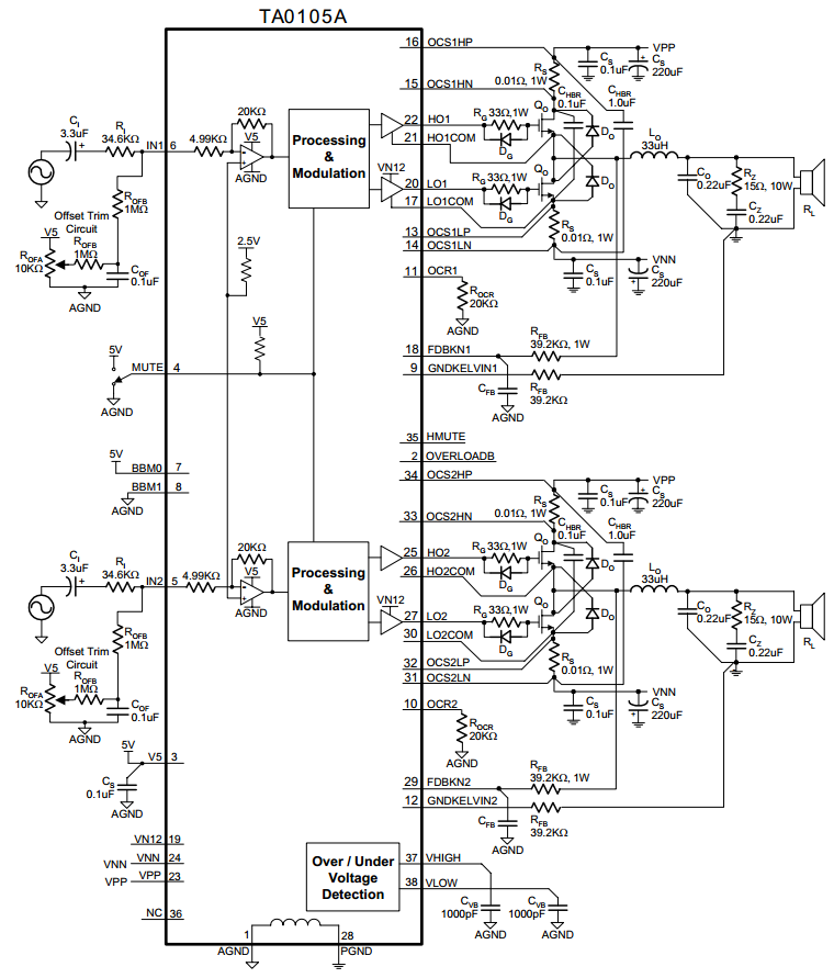Operational Amplifier Circuit Amplifiercircuit Circuit Diagram