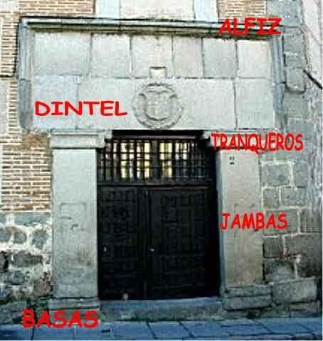 Jambas son los elementos que se encuentran al lado del - Vano arquitectura ...