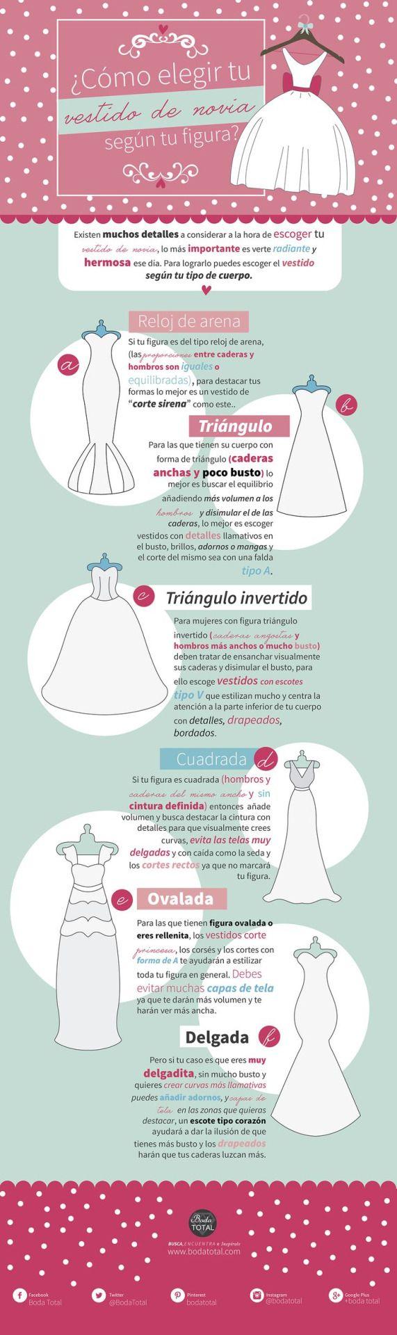Elige tu vestido según tu tipo de cuerpo #BodaTotalTips ...