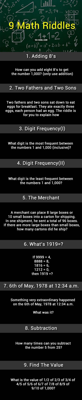 9 Math Riddles Can You Solve Them Math Riddles Math Math Jokes [ 2887 x 600 Pixel ]