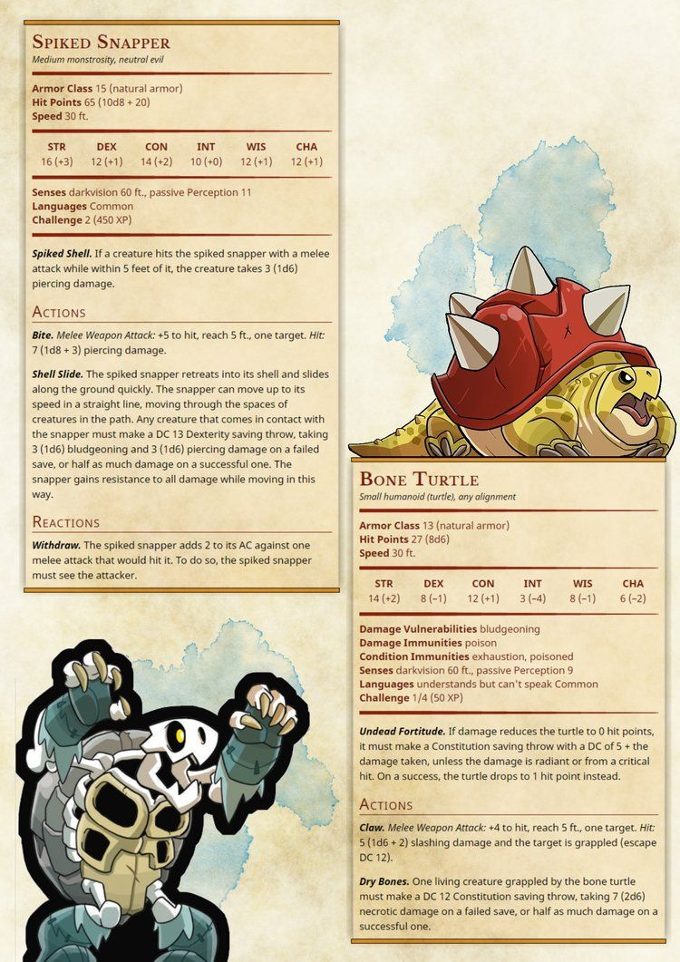 Pin By Jon Johansson On Dnd In 2019 Dnd Monsters Dragon Rpg Dnd