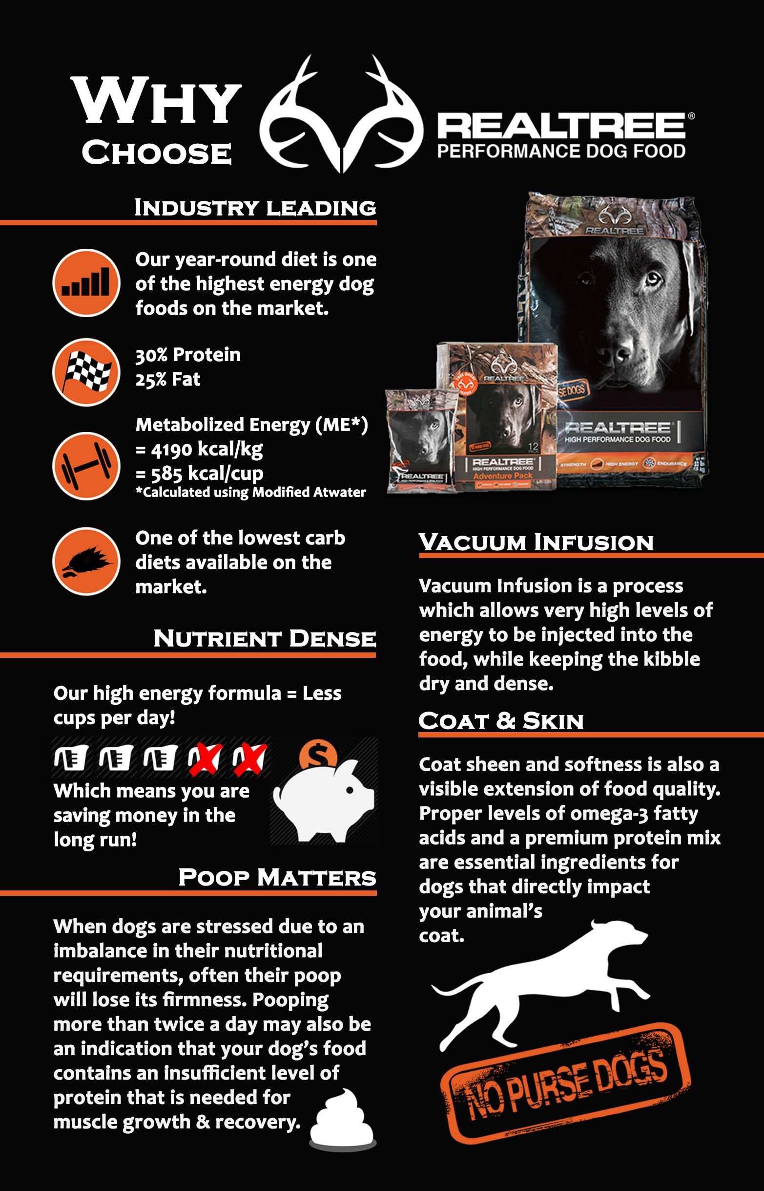 Just A Few Reasons To Choose Realtree Performance Dog Food
