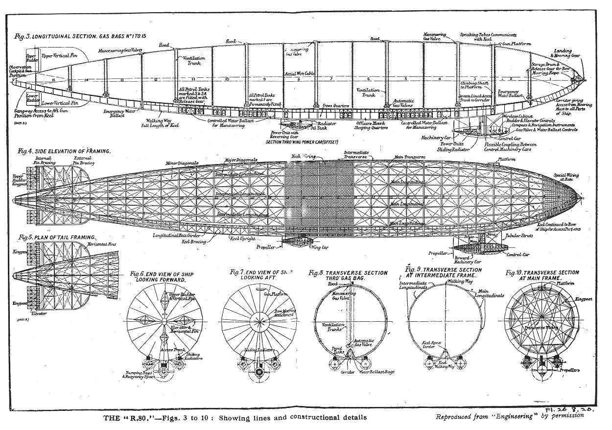 R80plan Design