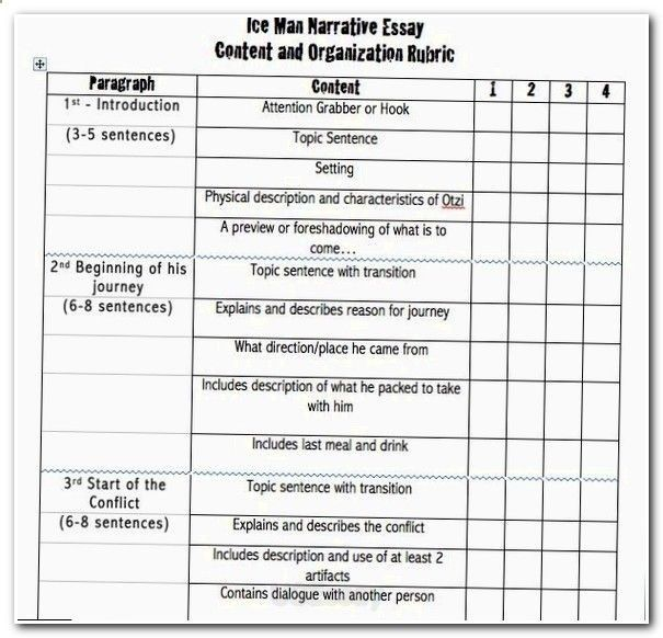 Grade 10 Narrative Essay Topics - 110 NARRATIVE ESSAY TOPICS