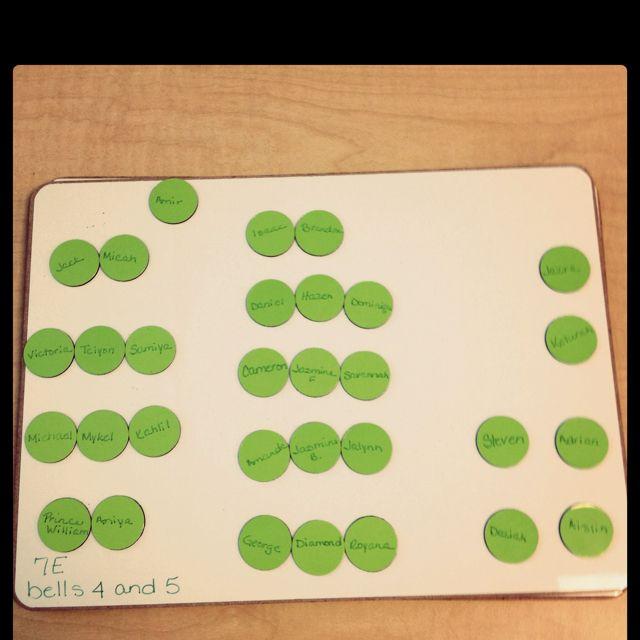 Pin By Ann Elizabeth On Classroom Management Organization Classroom Organisation Teaching Organization Teaching Management