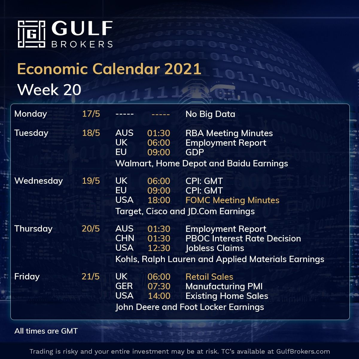 100 News Ideas In 2021 Earnings Calendar Economic Events Employment Report