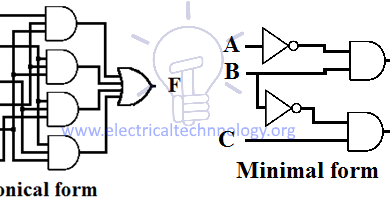 Sum Of Product (SOP) & Product Of Sum (POS) - Boolean ... Vector Type Vfd Schematic Diagram on 3 line diagram, xbox controller circuit diagram, 230 single phase wiring diagram, 230v 3 phase wiring diagram, symbol for motor wire diagram, ge 300 line control wiring diagram, start stop switch wiring diagram, add a phase wiring diagram, vfd clock schematics, bridgeport j head diagram, vfd s converting 1 phase to 3 phase diagrams, vfd motor wiring, hand off auto wiring diagram, vfd with bypass switch drawings, baldor 3 phase wiring diagram, variable speed switch wiring diagram, single phase transformer wiring diagram, slc 500 wiring diagram, control transformer wiring diagram, variable frequency drive diagram,