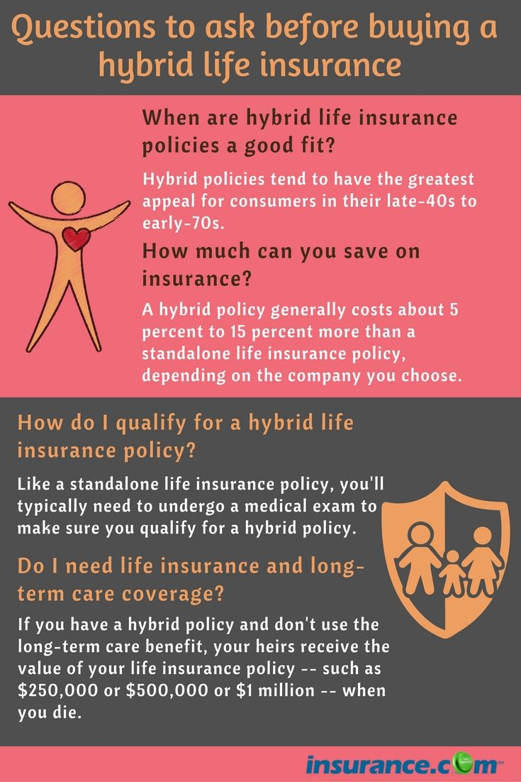 5 Questions To Ask Before Buying A Combination Life Insurance And