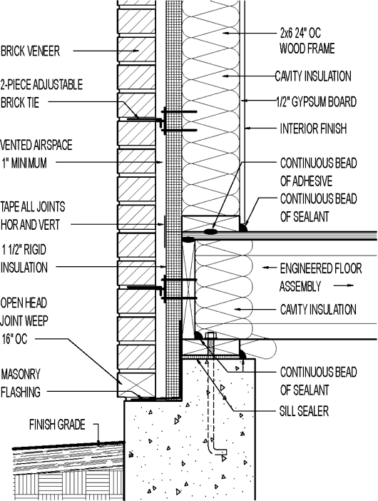 Although this gba detail depicts through wall flashing that stops short of the exterior face of for Exterior wall construction detail
