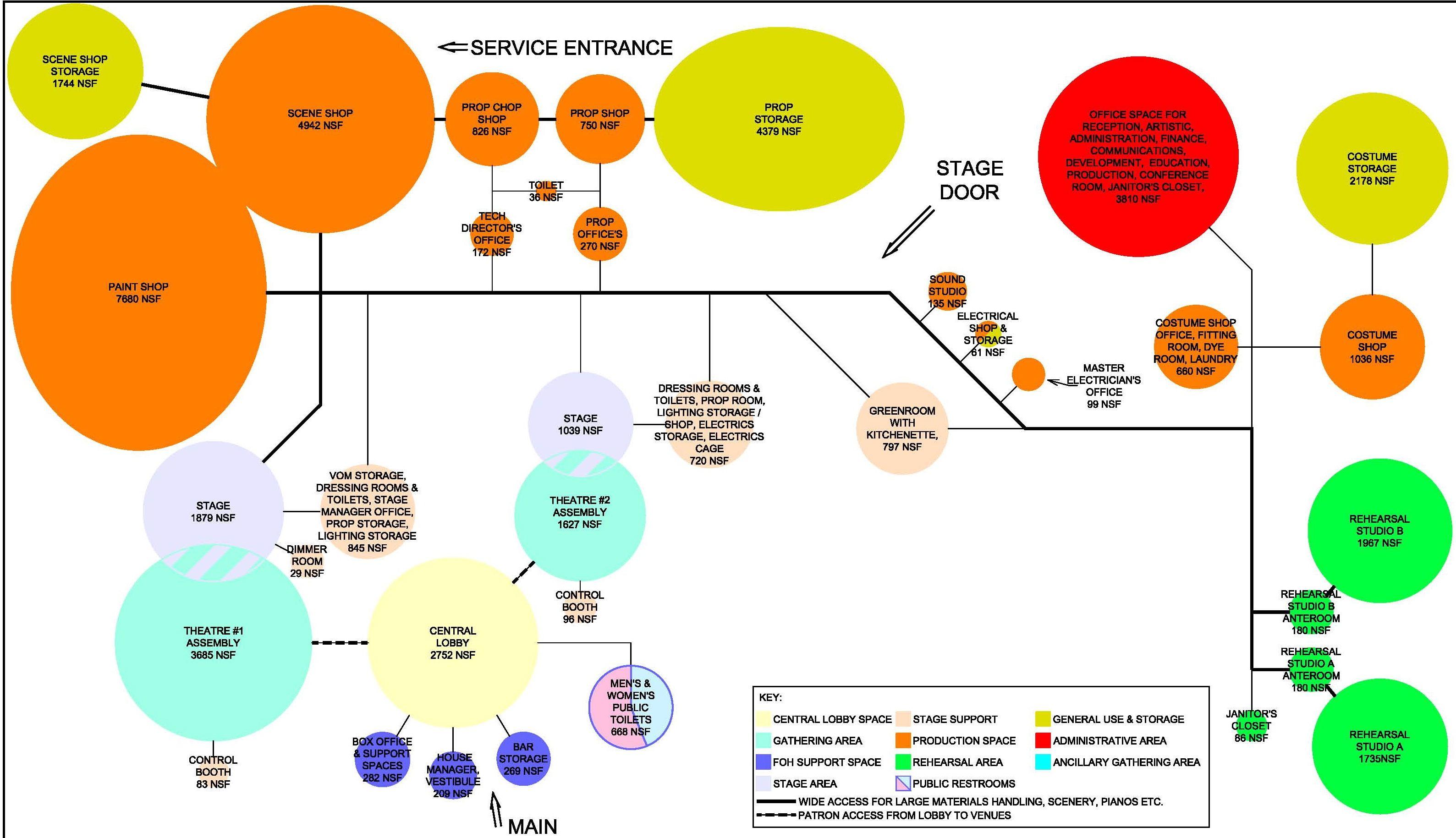 Space bubble diagram wiring library architecture program diagram google search diagram pinterest rh pinterest co uk architecture bubble diagrams architecture bubble ccuart Gallery