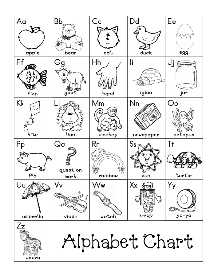 alphabet chart.pdf : Grade 1 Reading : Pinterest : Alphabet charts, Charts and Alphabet