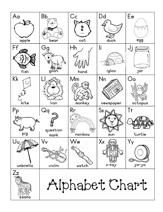 Alphabet Chart Pdf With Images Alphabet Charts Alphabet Chart Printable Alphabet Activities Kindergarten