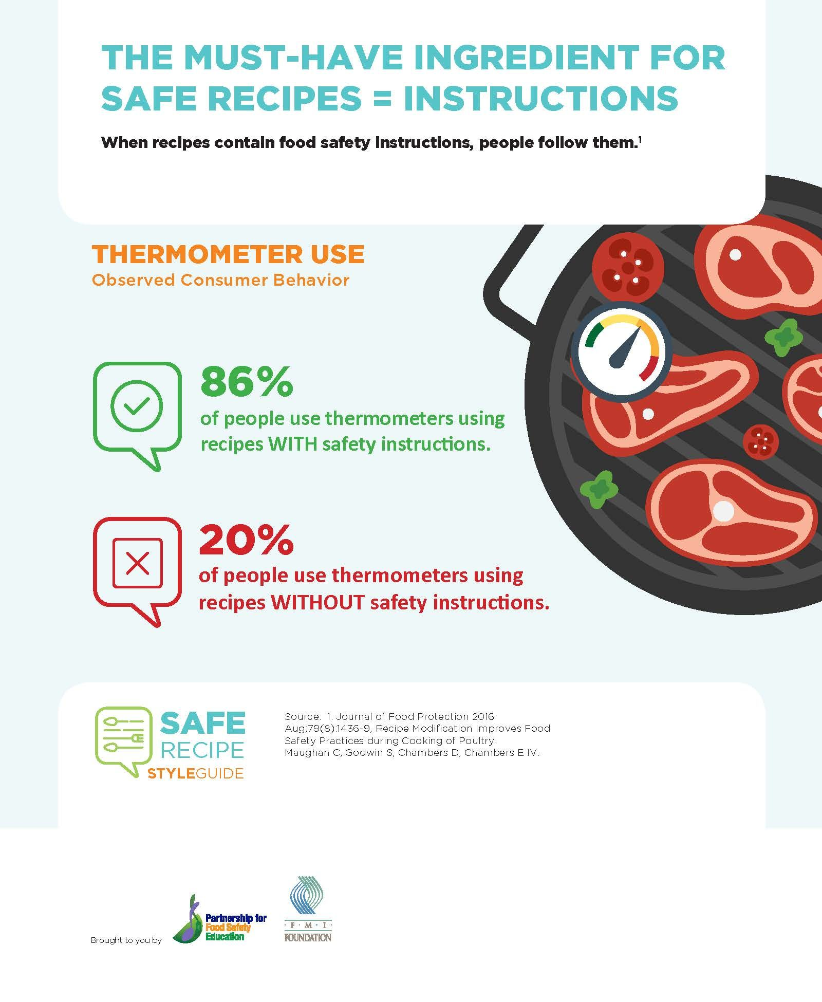Graphics Safe Recipe Style Guide Food safety, Food