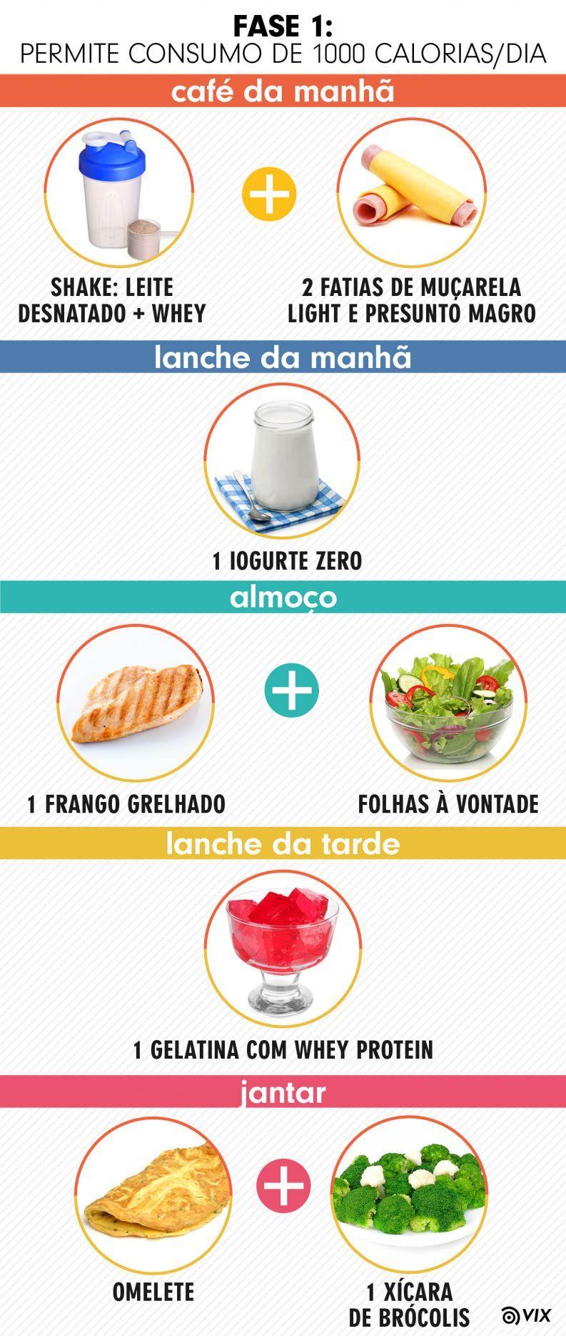 dieta de proteina cardapio