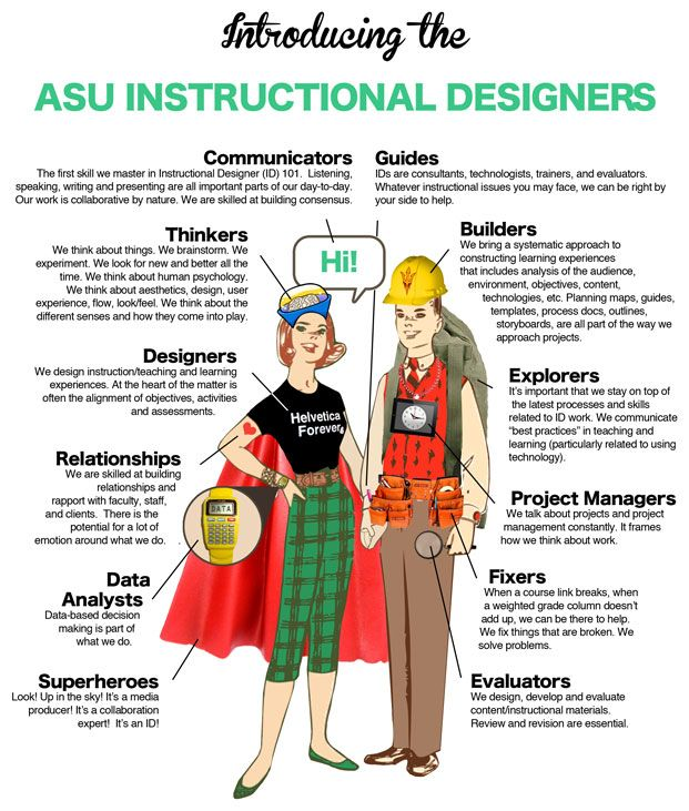 About 40 Staff Members At Arizona State University Have The Words