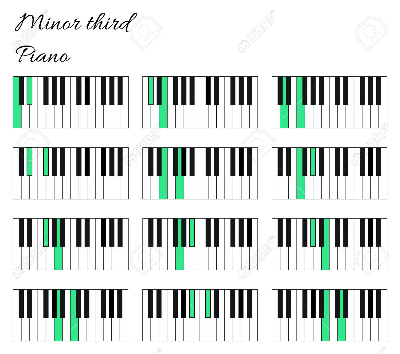 63875105 piano minor third interval infographics with keyboard 63875105 piano minor third interval infographics with keyboard hexwebz Gallery