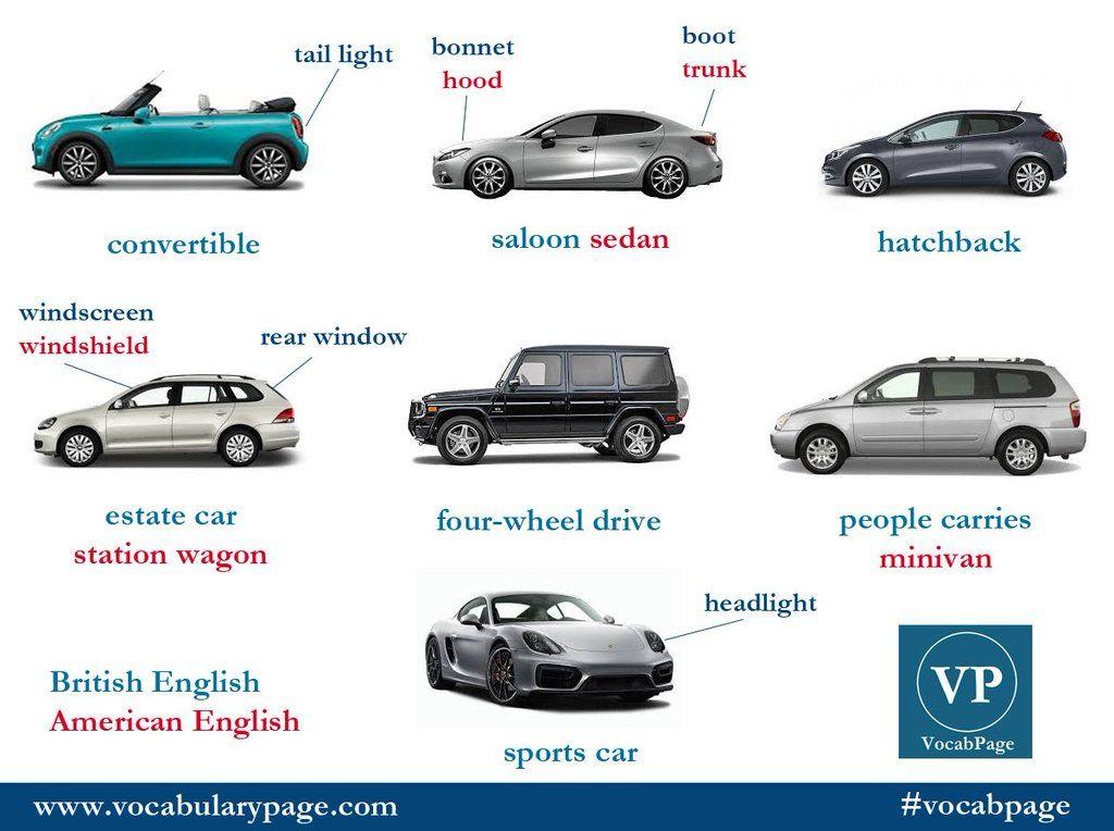 Types of cars English Language, ESL, EFL, Learn English