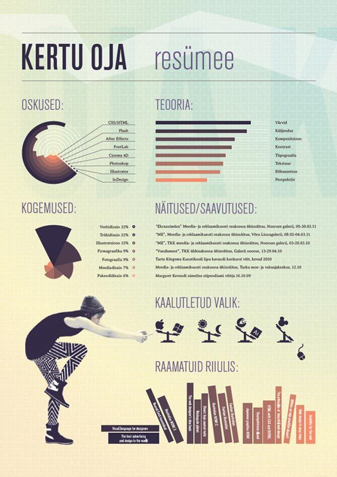 CV Designs Resume Pinterest Creative resume templates, Simple - resume templates for highschool students