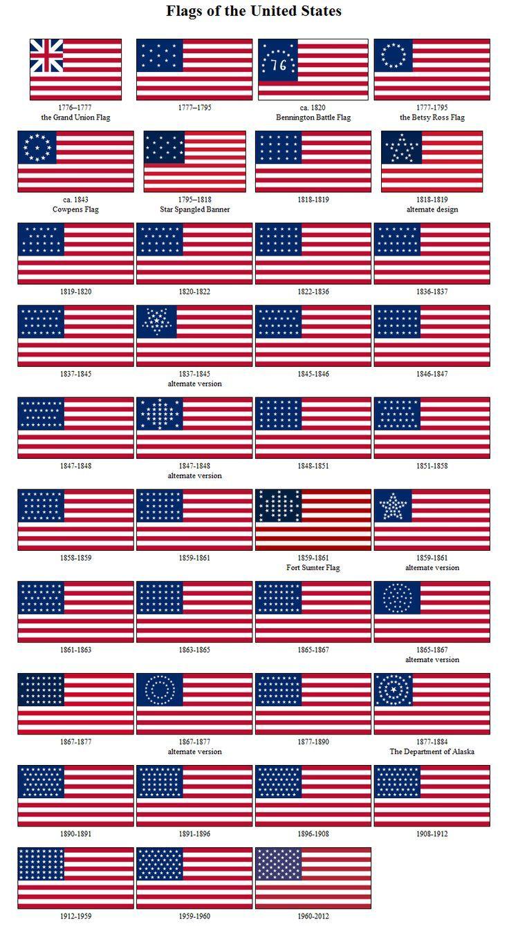 History Of The Us Flag Us Flag History Flag American History