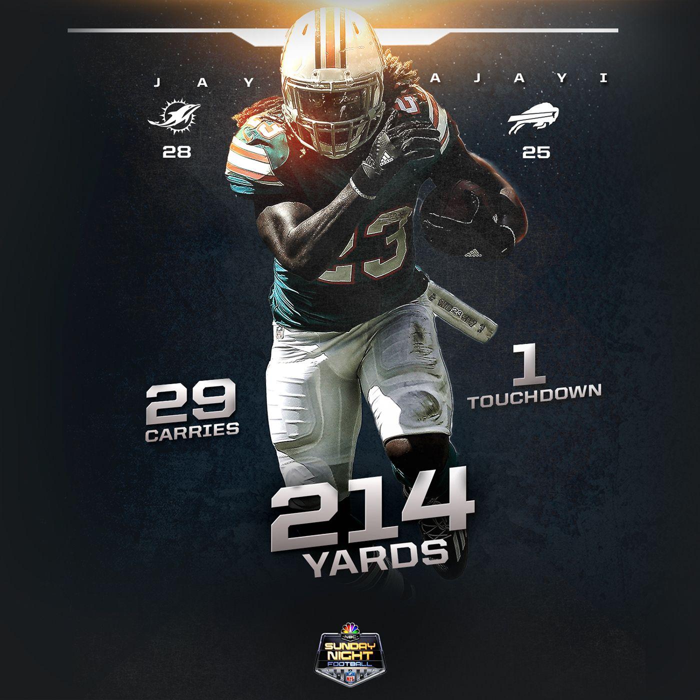 NFL Sunday Night Football Social Media Graphics 2 on