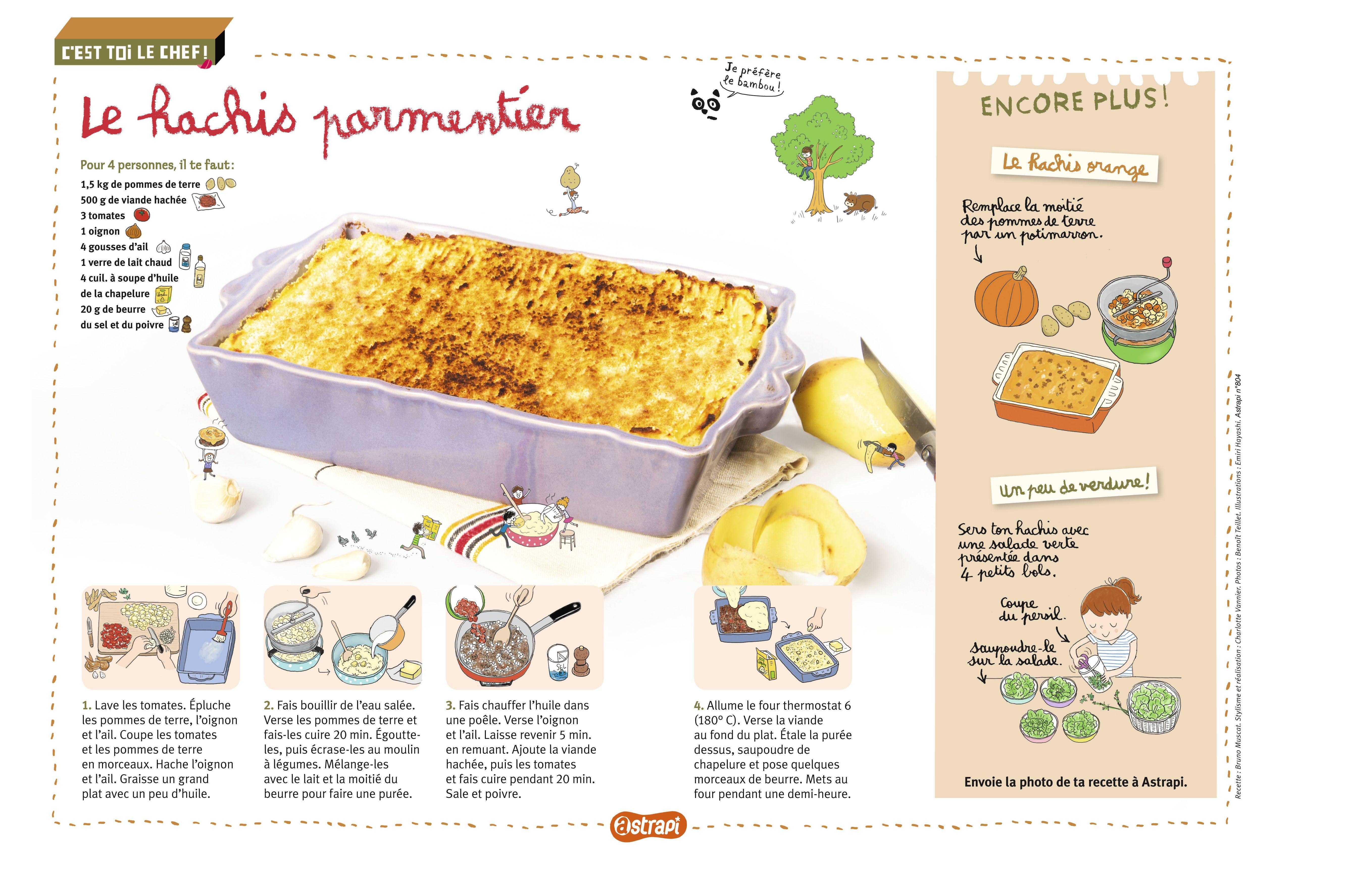 La recette du hachis parmentier dans le magazine astrapi n 804 pour les enfants