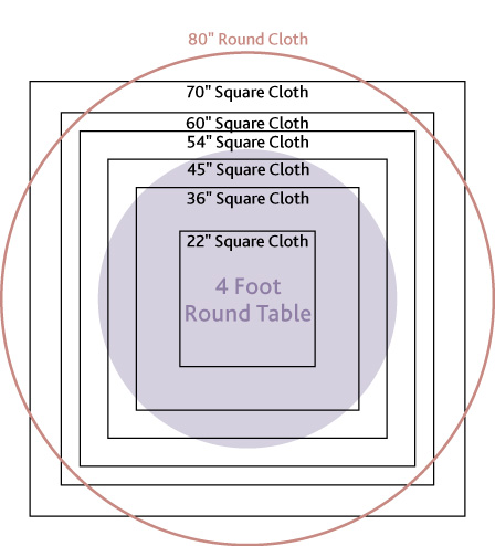 Round Tablecloth Size Guide Round Tablecloth Sizes Tablecloth Sizes Table Cloth