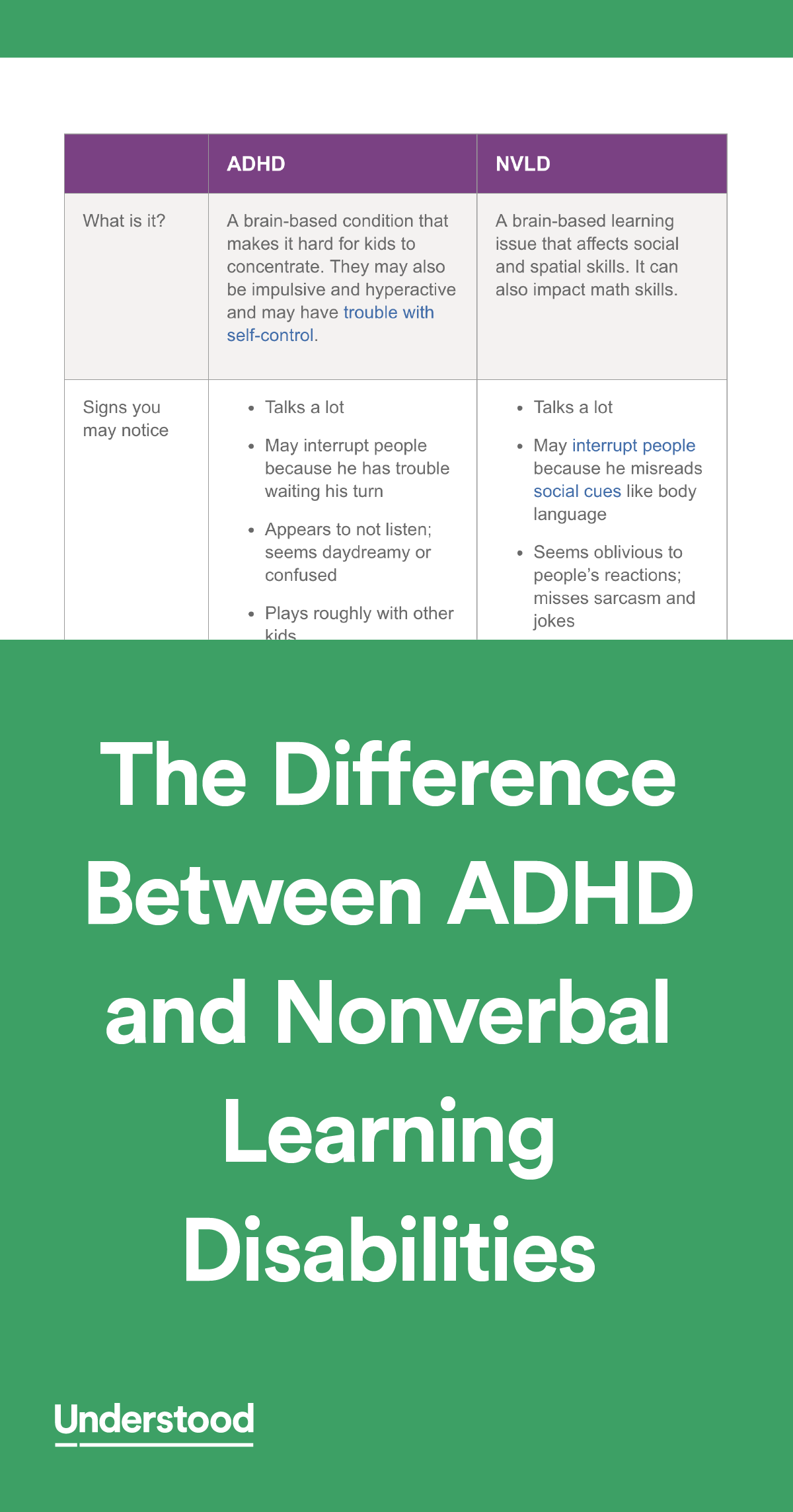 The Difference Between ADHD and Nonverbal Learning Disabilities