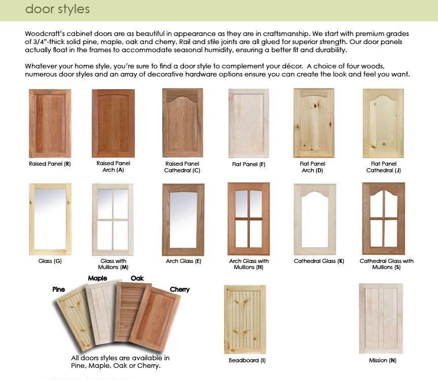 Styles Of Kitchen Cabinet Doors Unfinished Kitchen Cabinet Door