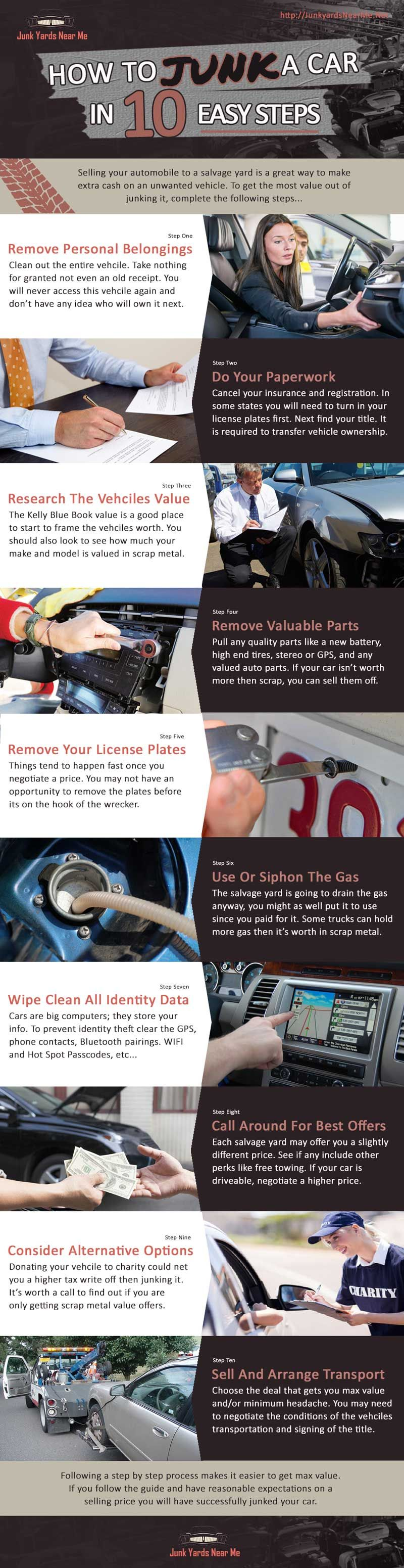 How to junk a car in 10 easy steps in 2020 car used car