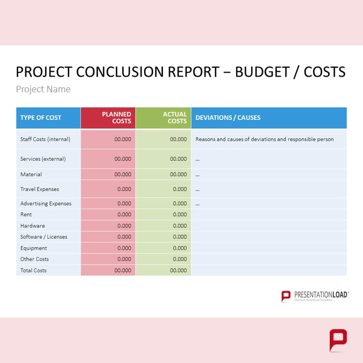 Project Management For PowerPoint Gantt Charts And