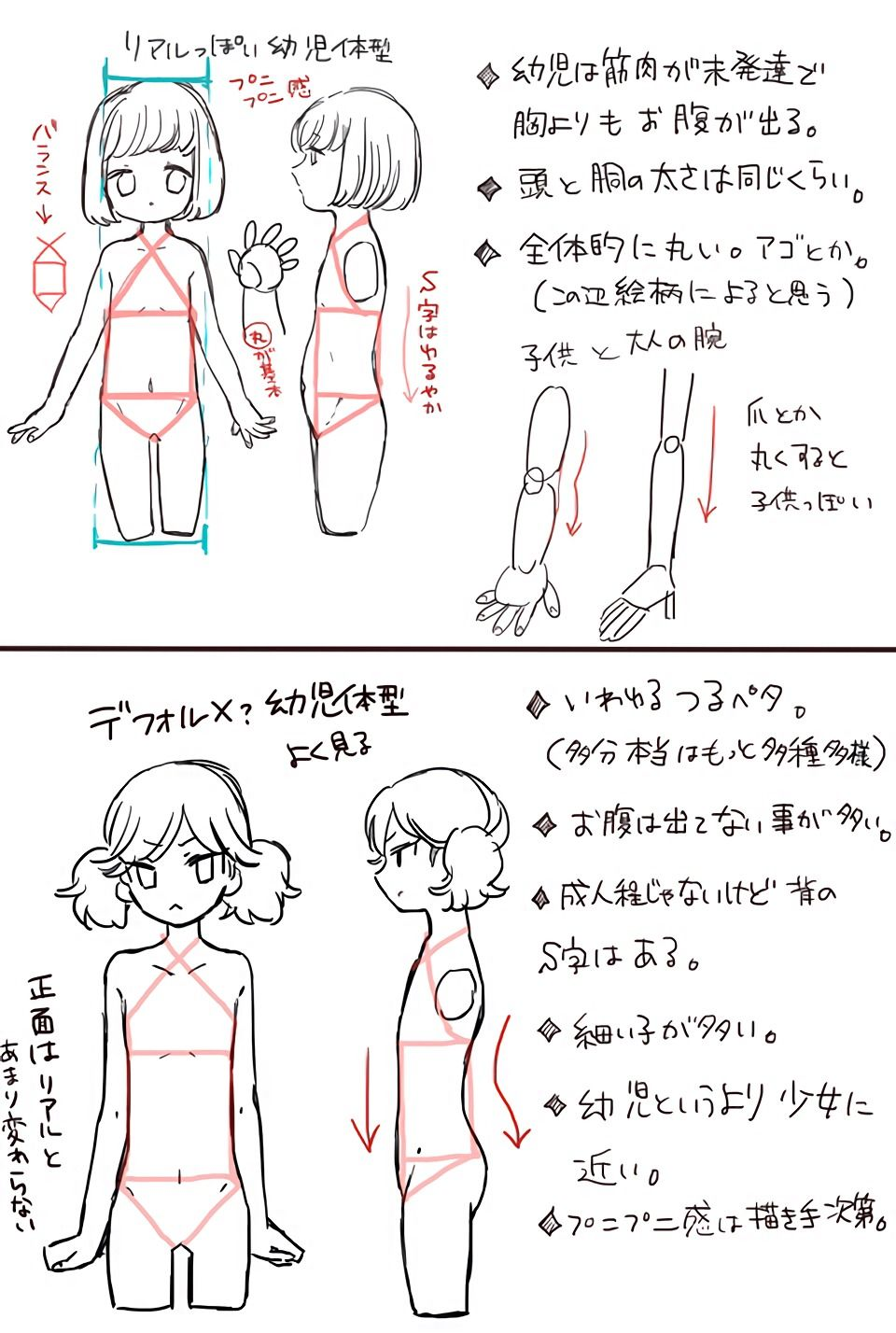Pin By Sauce Serve On I M Bad At Drawing Anime Child Anime Drawings Tutorials Anatomy Reference