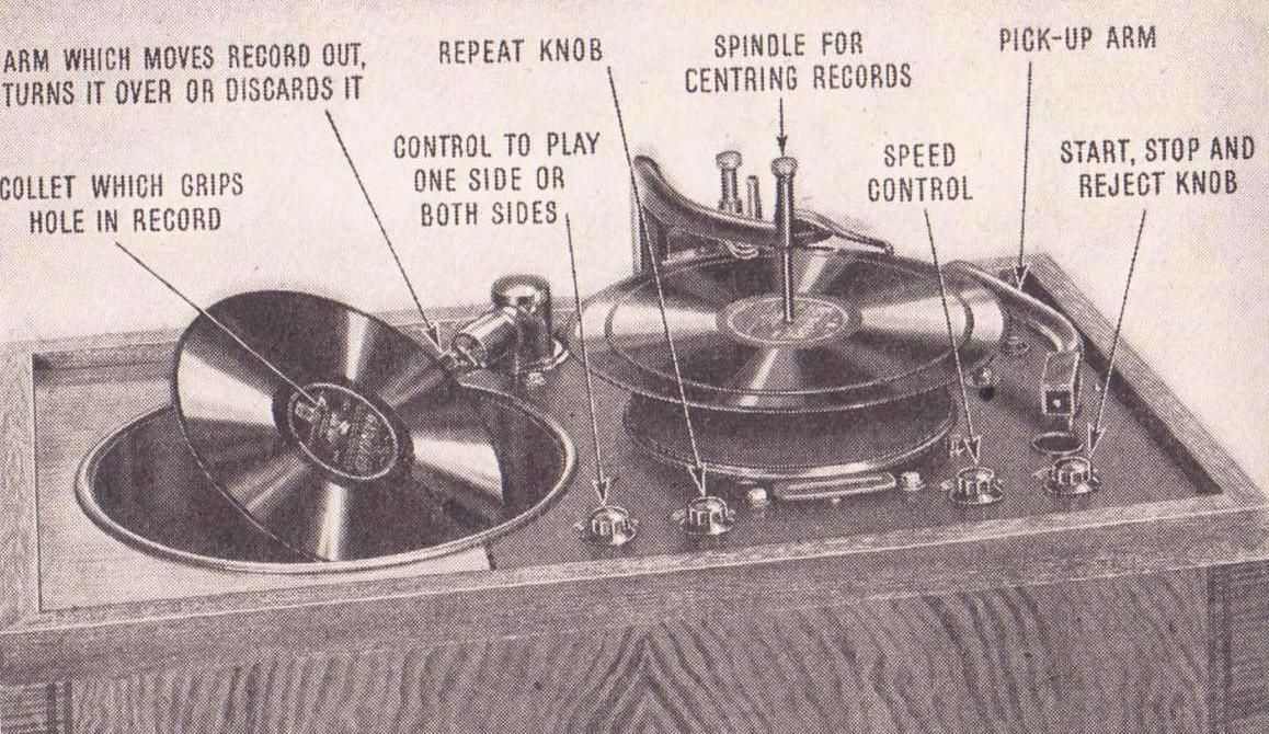 How to... Turn ons, Record player, Records