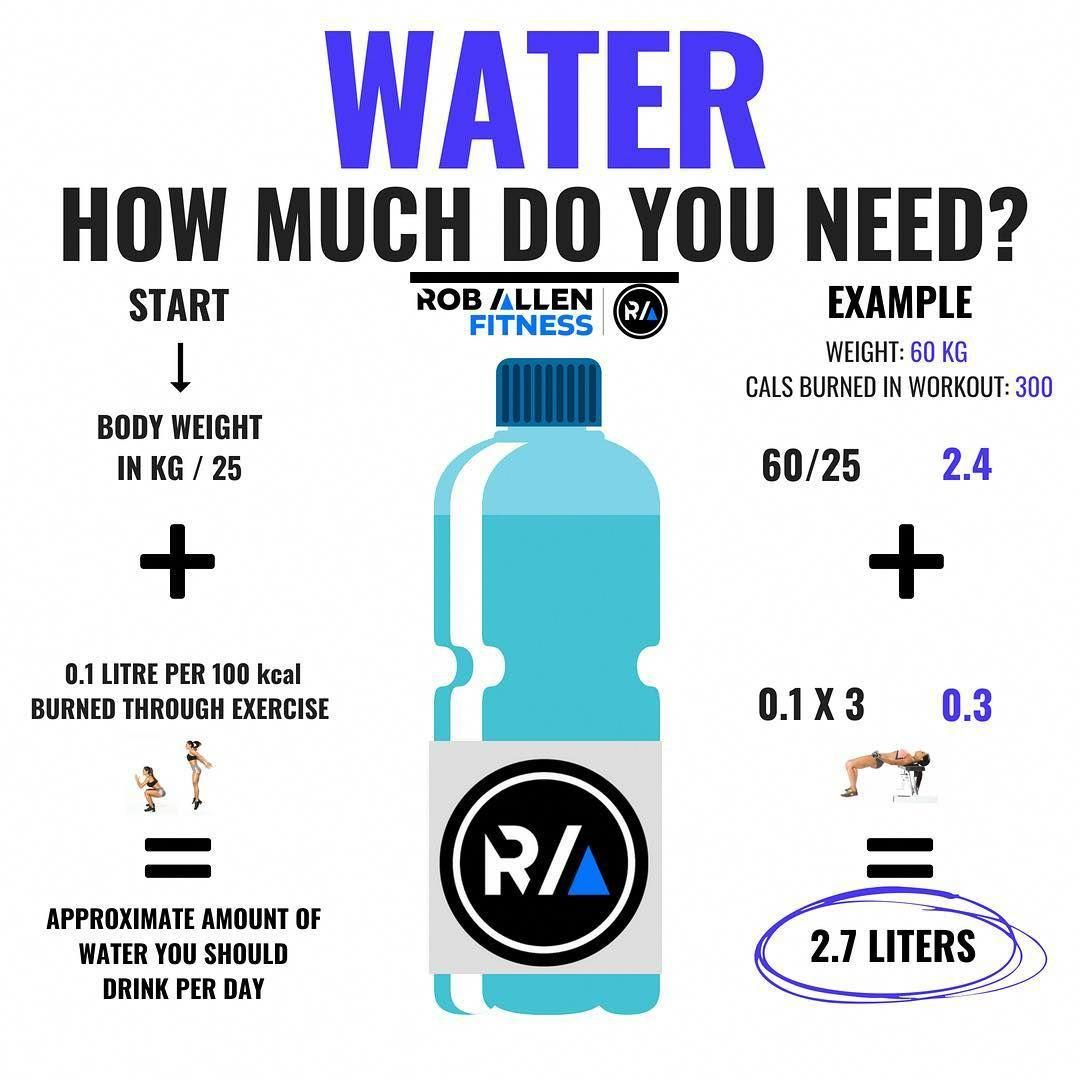 How much water do you need start your body weight in kg