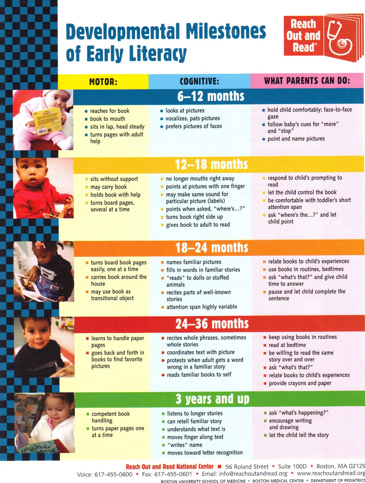 Developmental Milestones Of Early Literacy From Reach Out