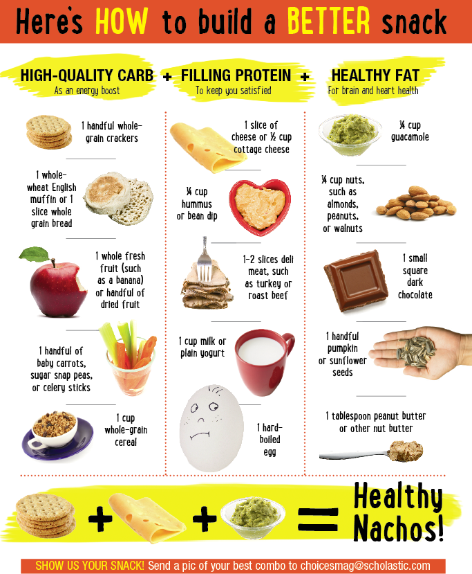 How Many Calories Per Meal To Build Muscle