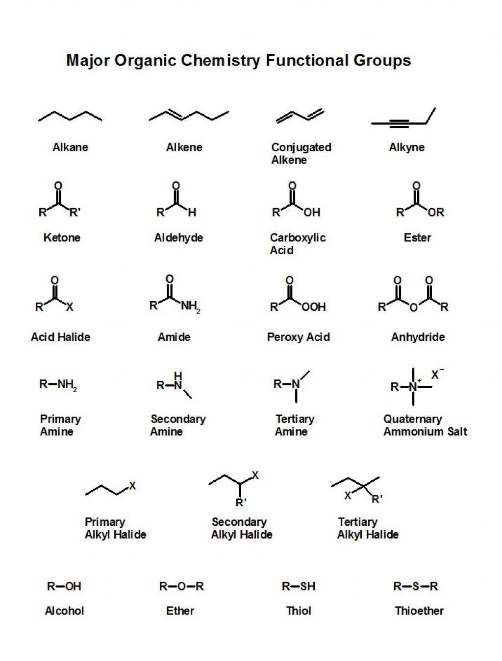 Organic Chemistry 101 Nomenclature Organic Chemistry Study Organic Chemistry Chemistry Lessons