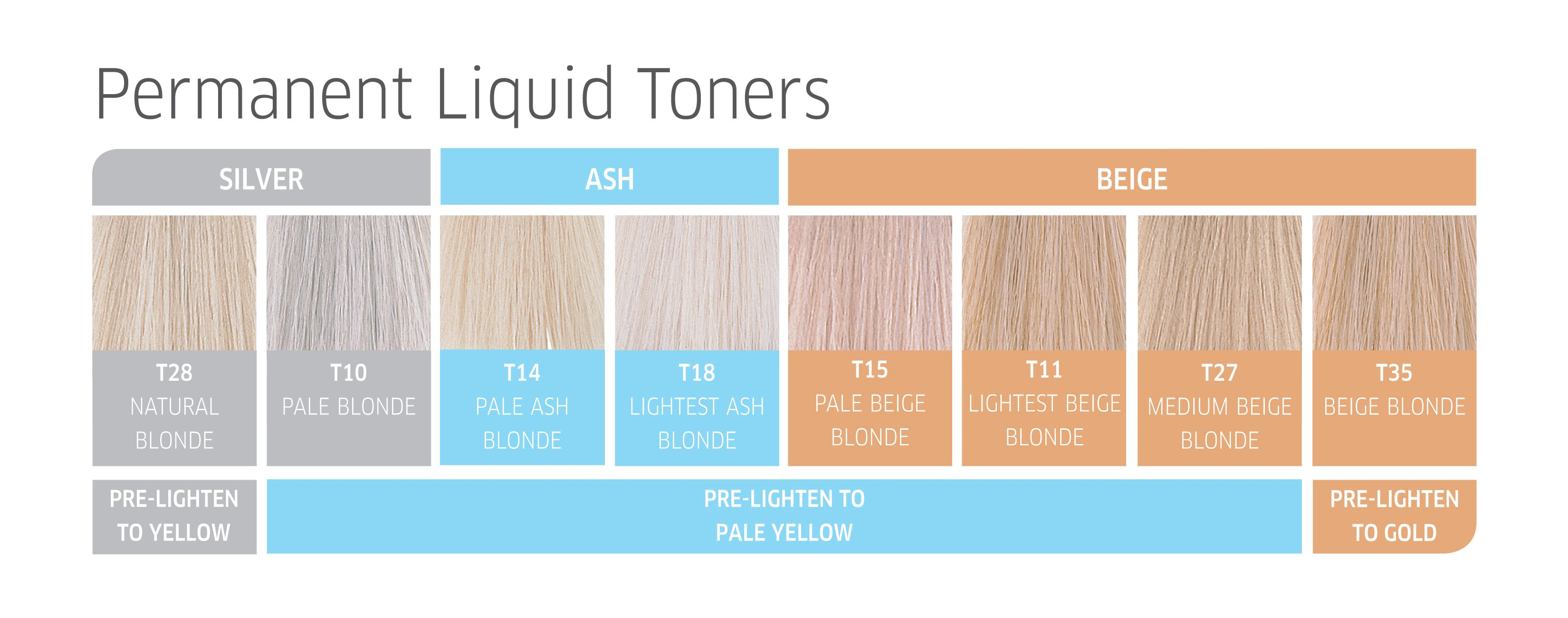 Wella permanent liquid toners lush locks pinterest hair what toner should you use for orange hair wella color charm toner chart nvjuhfo Image collections