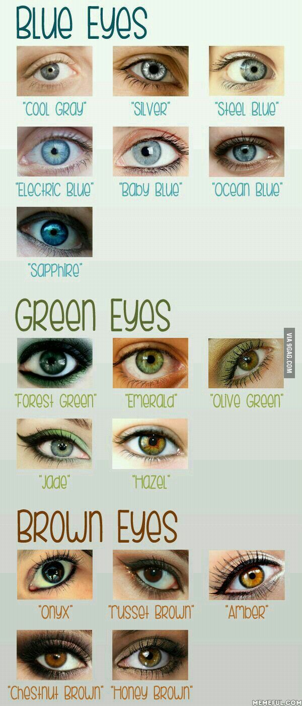 eye colour - what is yours?   eye color chart, eye makeup