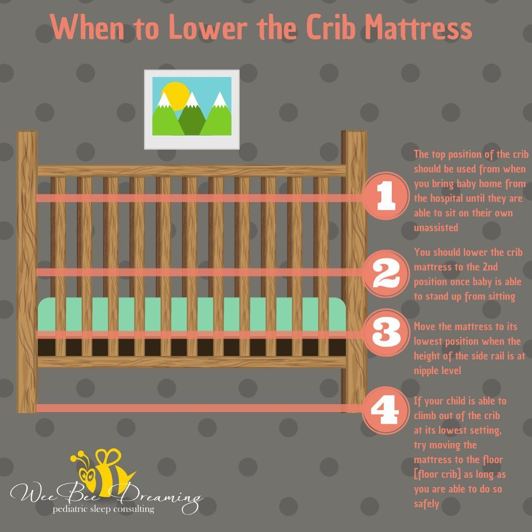 Long Overdue Mattress Dropping Occurred In Our House Over The Weekend Not Every Crib Will Have Each Setting W S Crib Di Baby Cribs Baby Sleep Mommy Blog