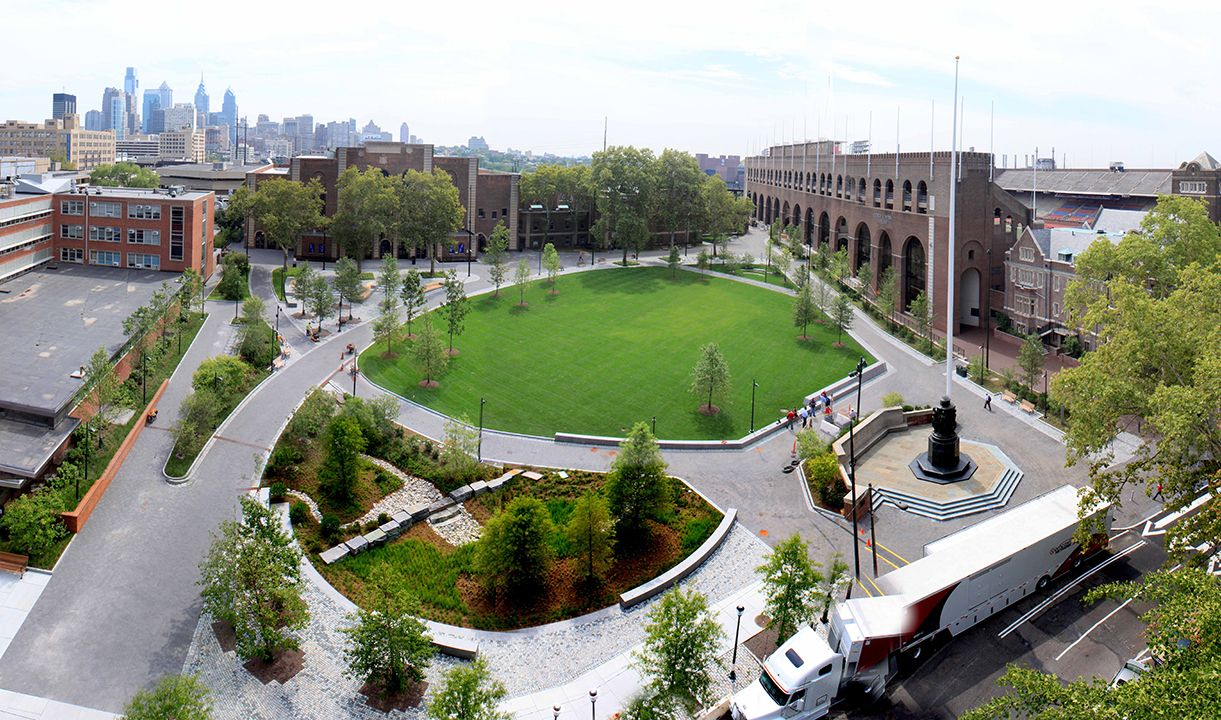 Overview Of Shoemaker Green At The University Of Pennsylvania