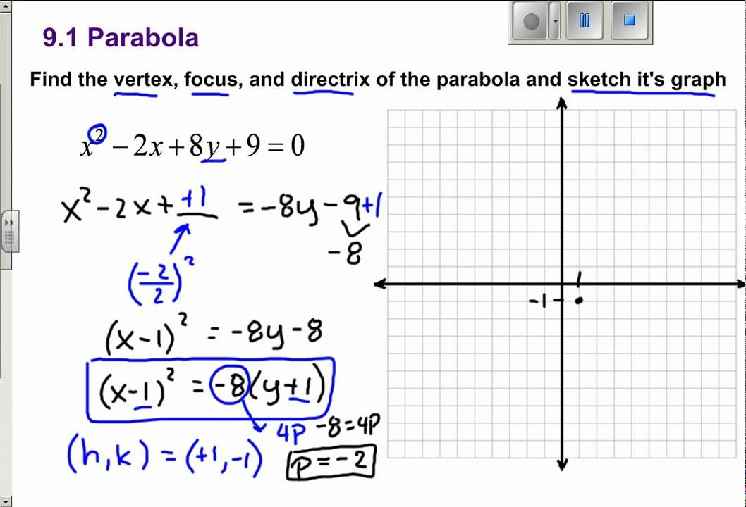 91 Parabola Finding Vertex Focus And Directrixavi Henry