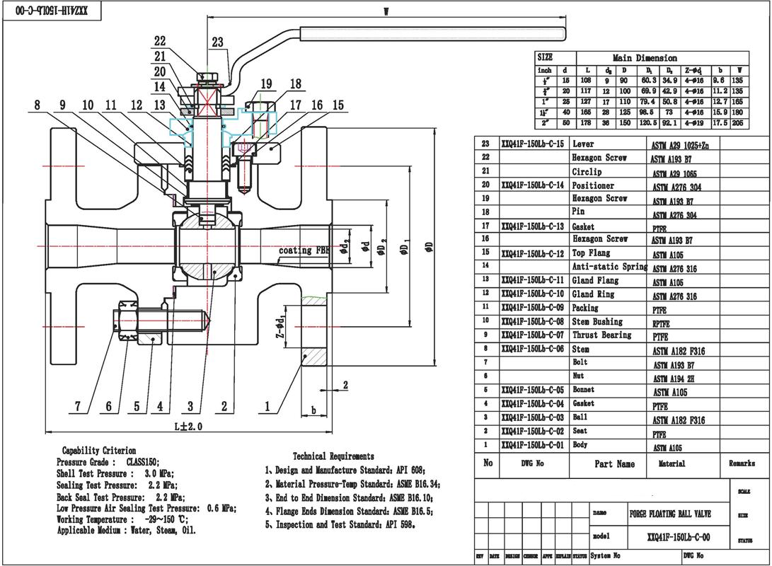 pin on ball valve