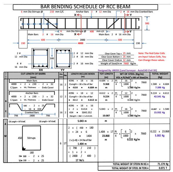 Bar Bending Schedule Of Rcc Beam  Structure    Beams