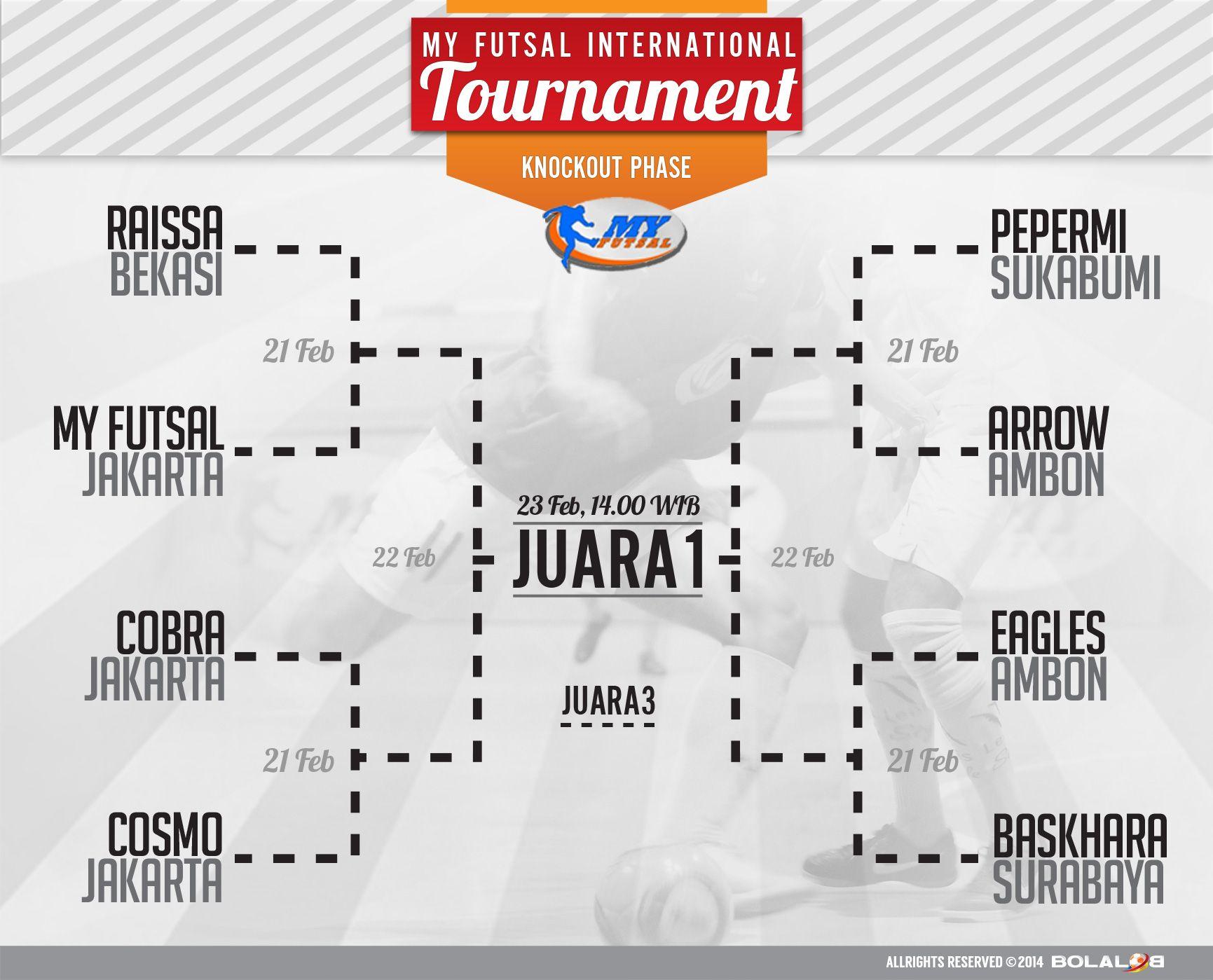 Knockout Stage My Futsal International Tournament 2014