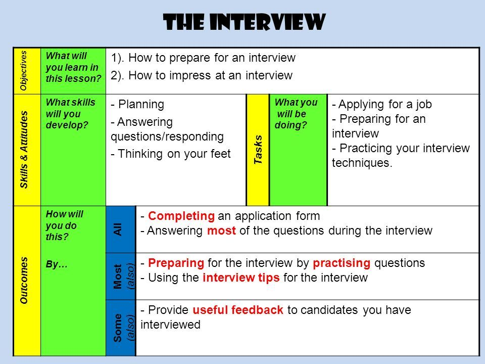 How To Impress At An #interview #Skills U0026 #Attitudes