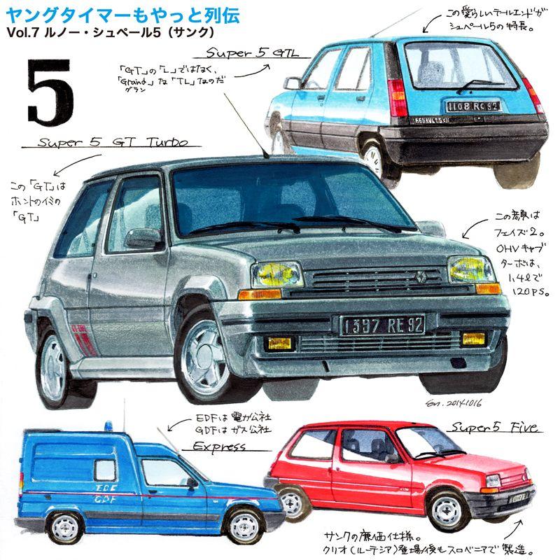 車 ヤングタイマー - Google 検索