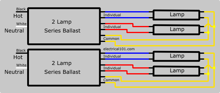 Series Ballast Wiring 4 Lamps Ballast Fluorescent Light Diagram