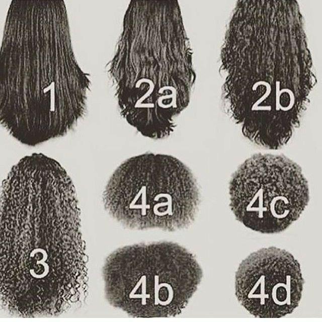 's hair types