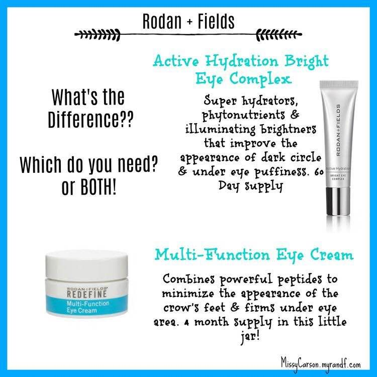 Eye Cream Does Your Skin Need A Boost Try These Great Ideas