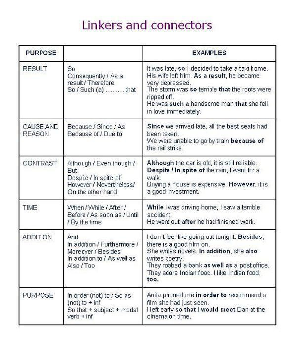 Signpost words (discourse words or markers)